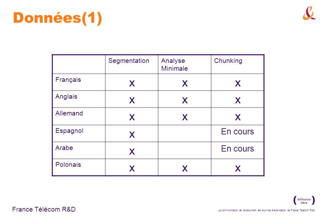 Données(1) x En cours Segmentation Analyse Minimale Chunking Français