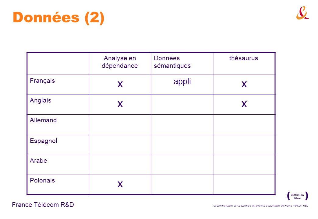Données (2) x appli Analyse en dépendance Données sémantiques