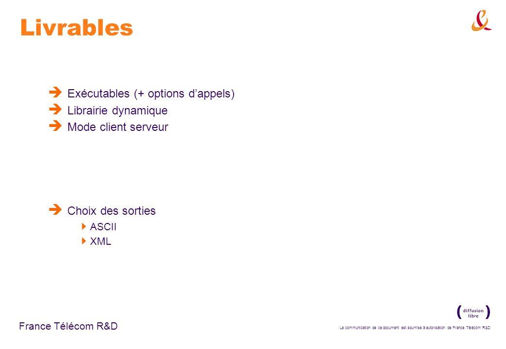 Livrables Exécutables (+ options d'appels) Librairie dynamique