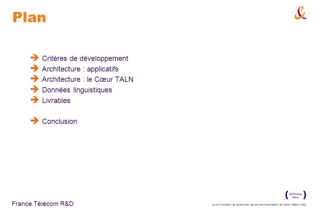 Plan Critères de développement Architecture : applicatifs