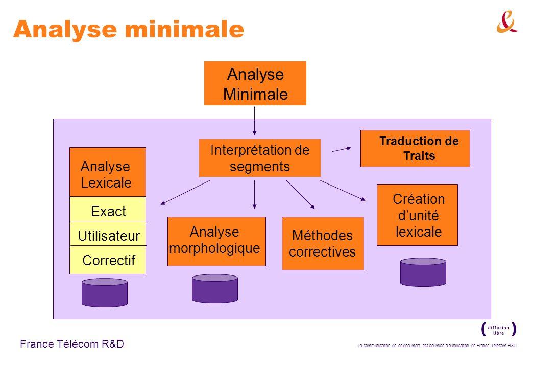 Analyse minimale Analyse Minimale Méthodes correctives