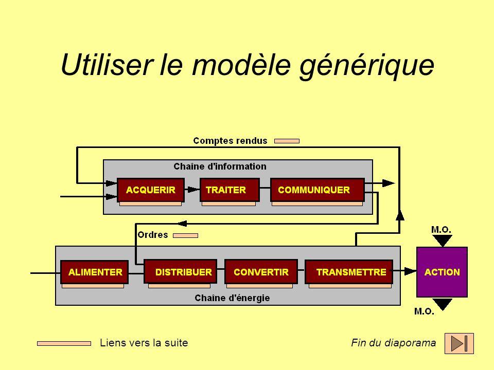 Utiliser le modèle générique