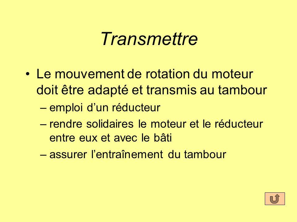 Transmettre Le mouvement de rotation du moteur doit être adapté et transmis au tambour. emploi d'un réducteur.