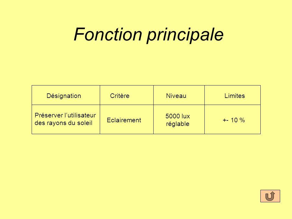 Fonction principale Désignation Critère Niveau Limites