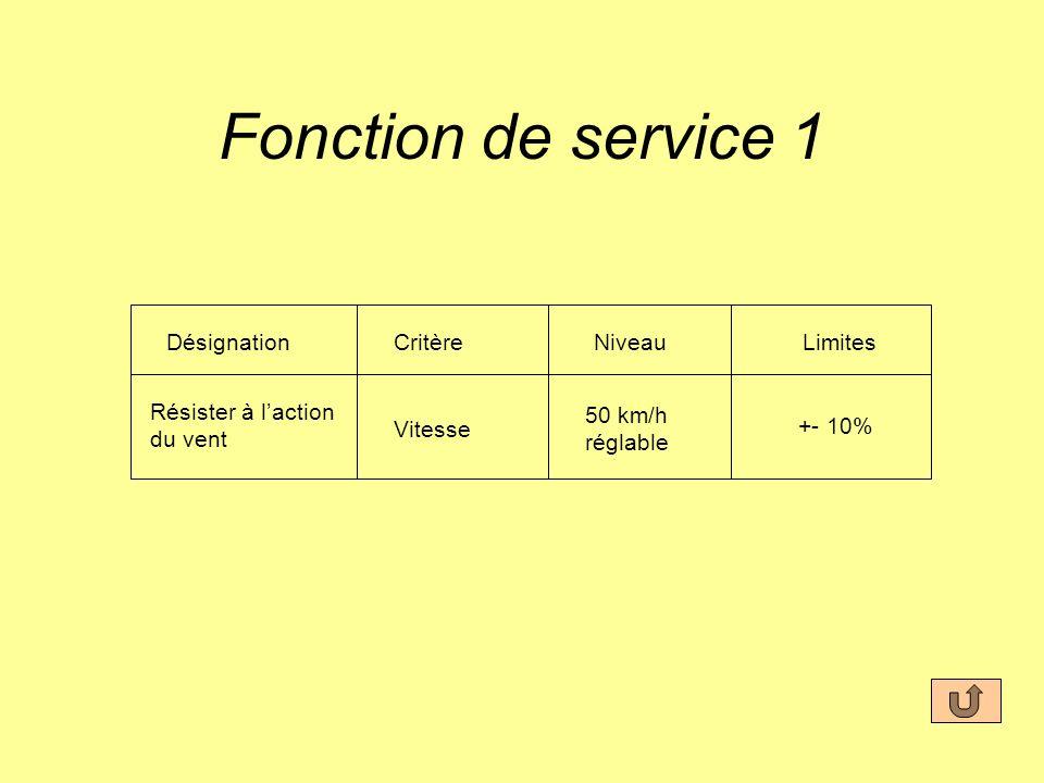 Fonction de service 1 Désignation Critère Niveau Limites