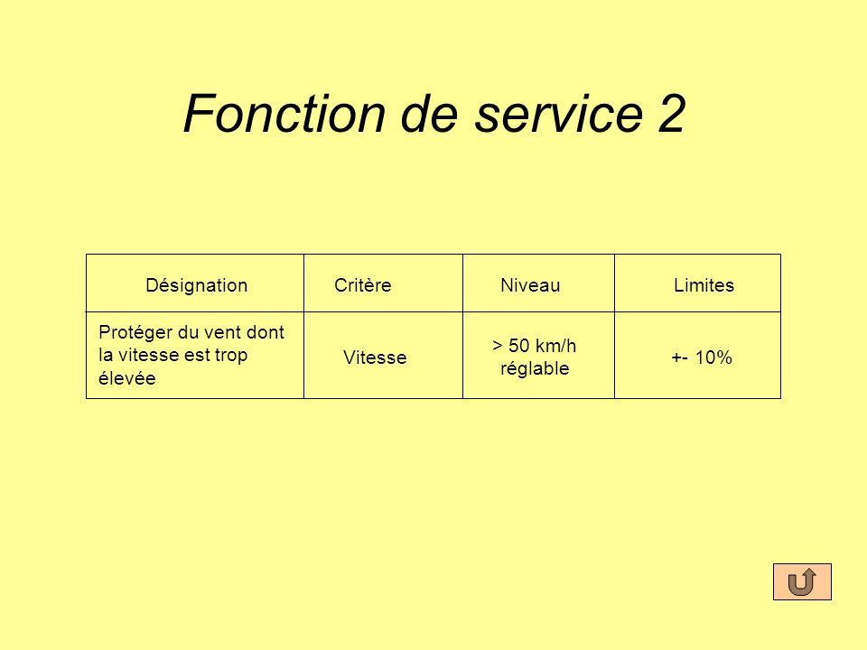 Fonction de service 2 Désignation Critère Niveau Limites