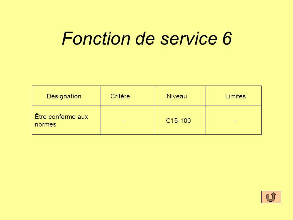 Fonction de service 6 Désignation Critère Niveau Limites
