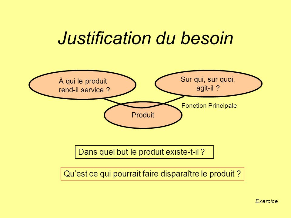 Justification du besoin
