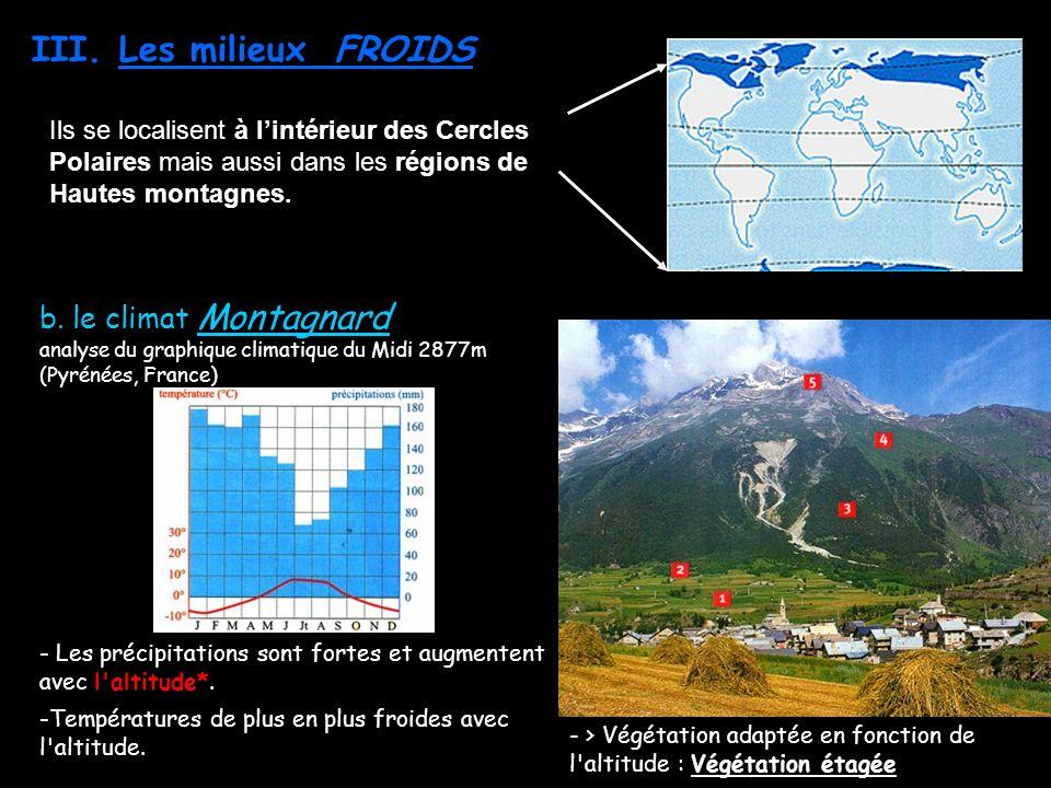 Les milieux FROIDS b. le climat Montagnard