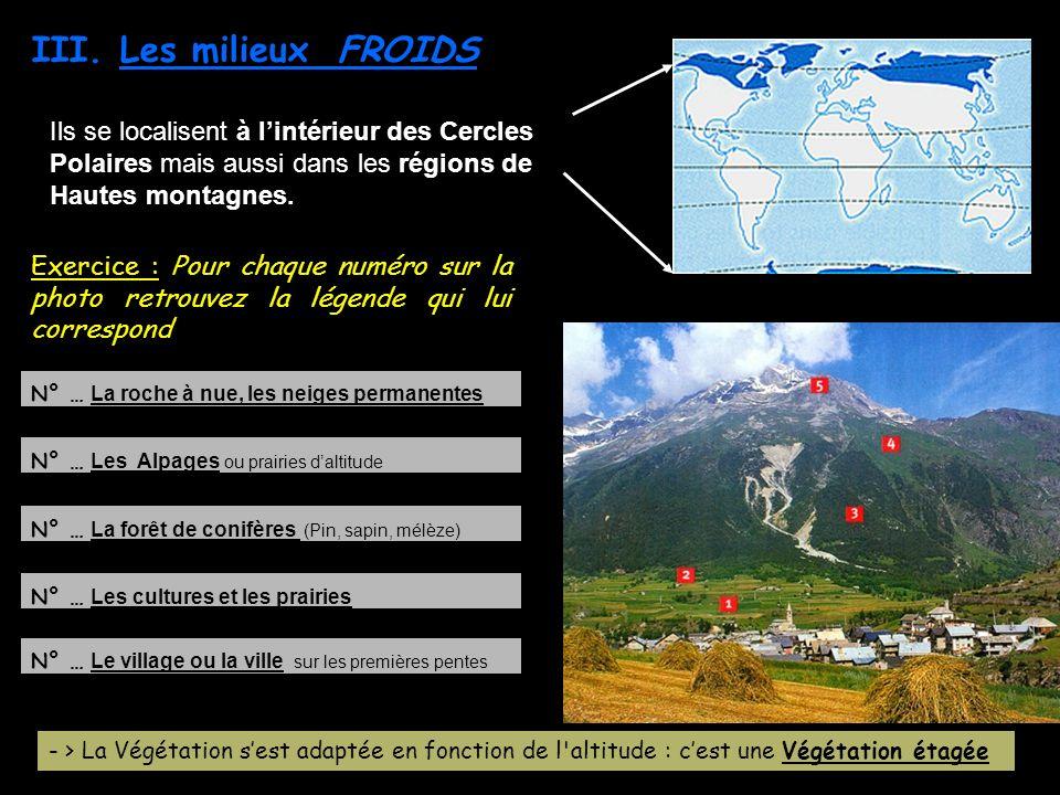 Les milieux FROIDS Ils se localisent à l'intérieur des Cercles Polaires mais aussi dans les régions de Hautes montagnes.
