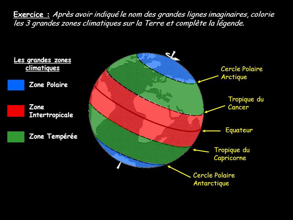 Les grandes zones climatiques