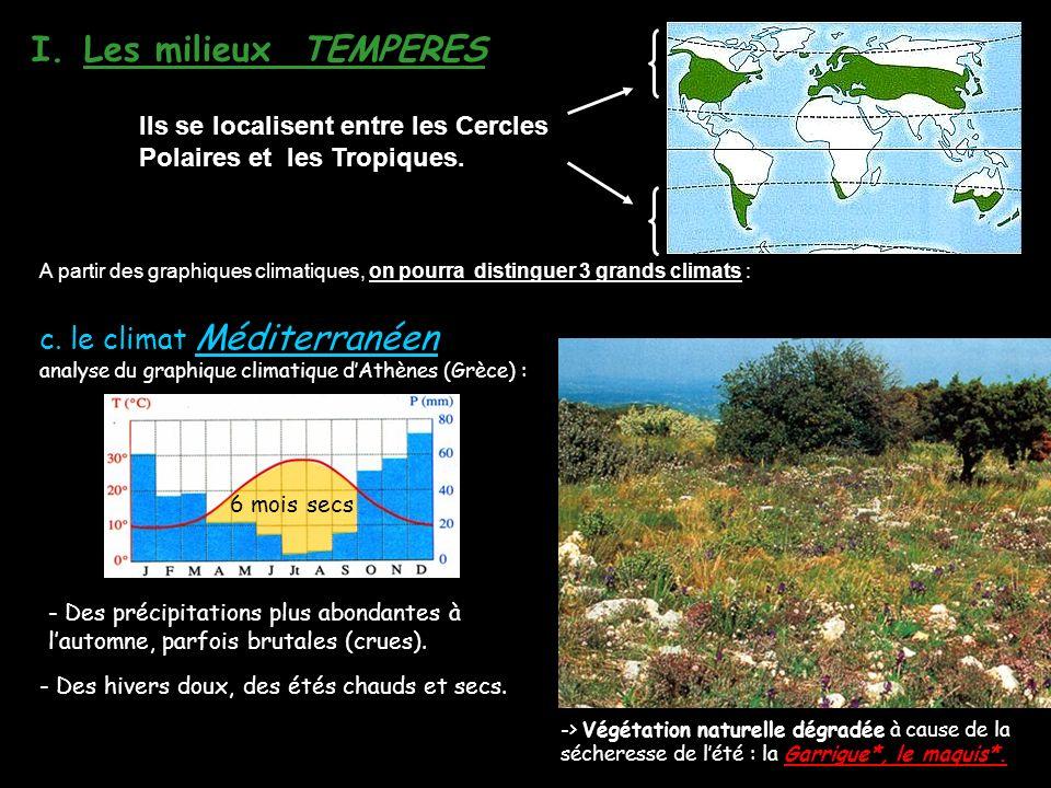 Les milieux TEMPERES c. le climat Méditerranéen