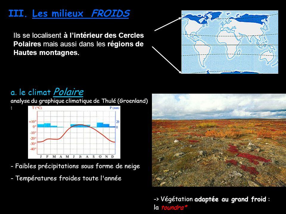Les milieux FROIDS a. le climat Polaire