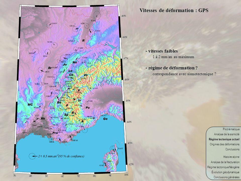 Vitesses de déformation : GPS