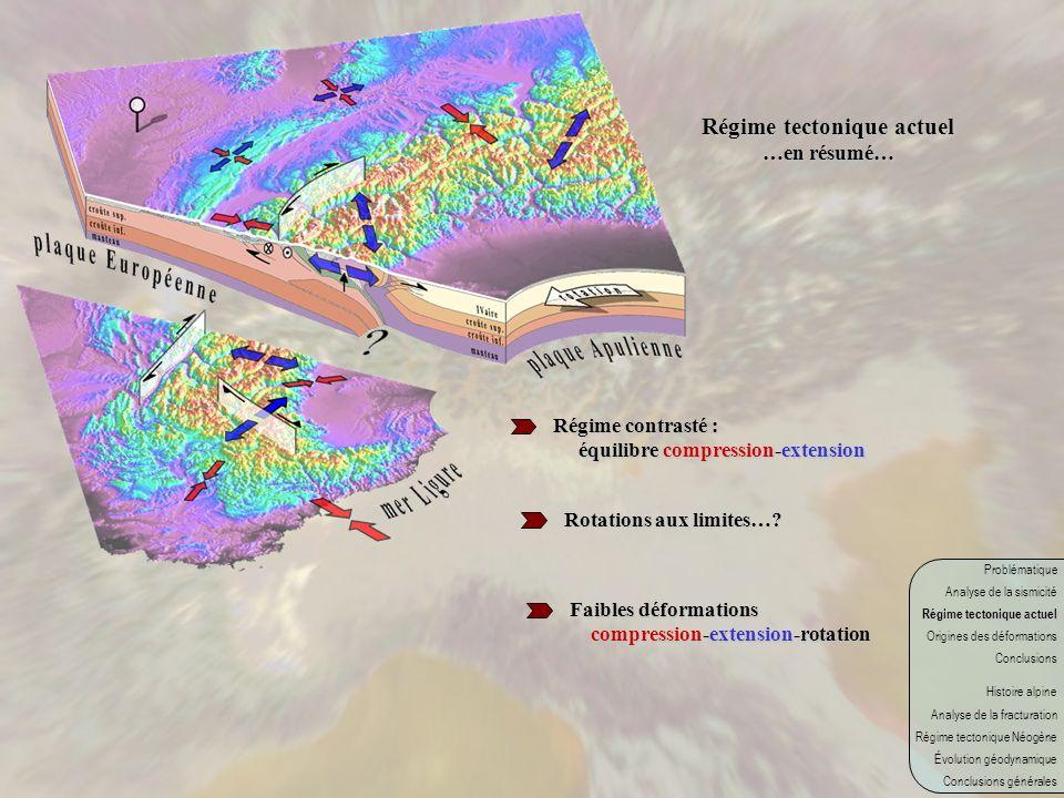 Régime tectonique actuel