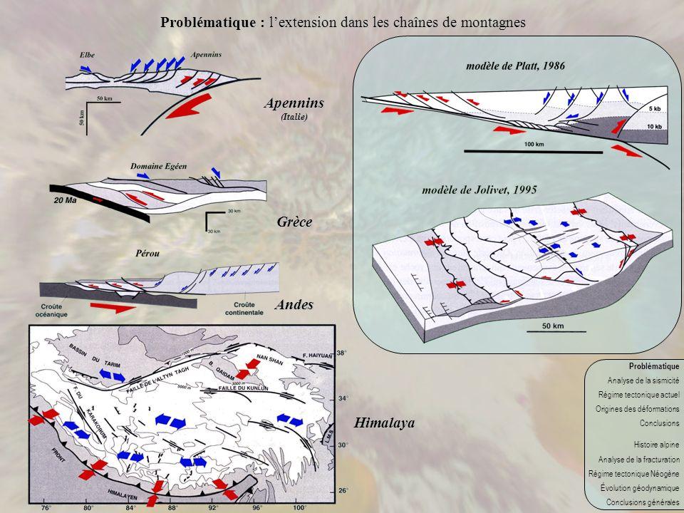 Problématique : l'extension dans les chaînes de montagnes