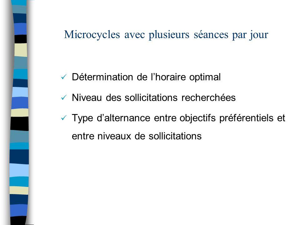 Microcycles avec plusieurs séances par jour