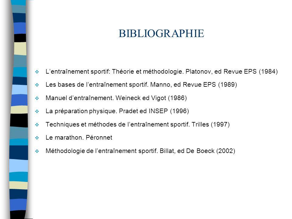 BIBLIOGRAPHIE L'entraînement sportif: Théorie et méthodologie. Platonov, ed Revue EPS (1984)