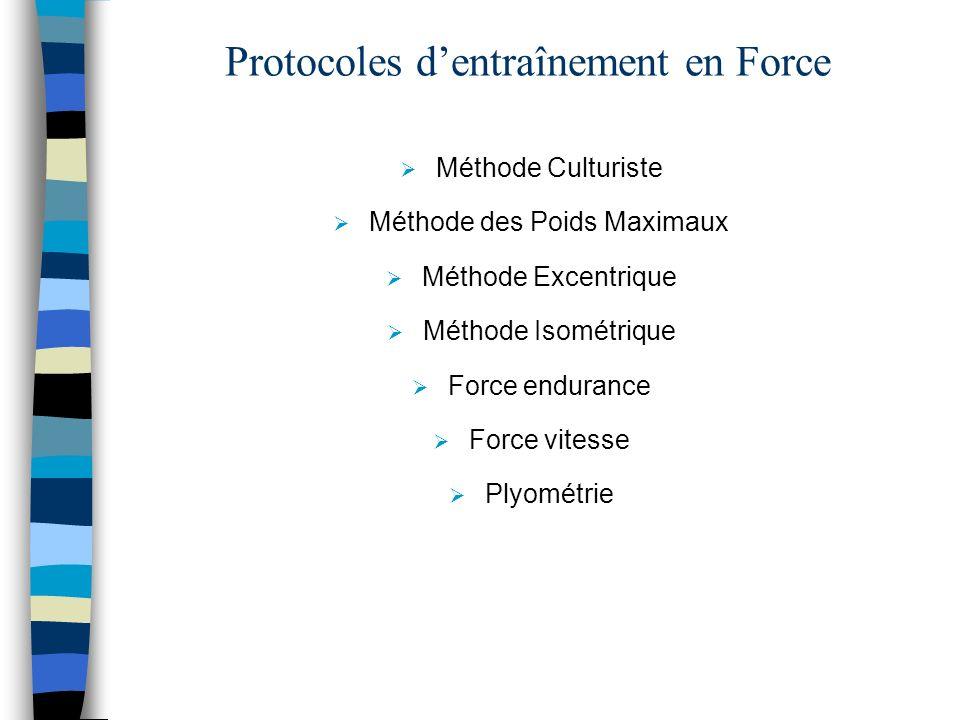Protocoles d'entraînement en Force