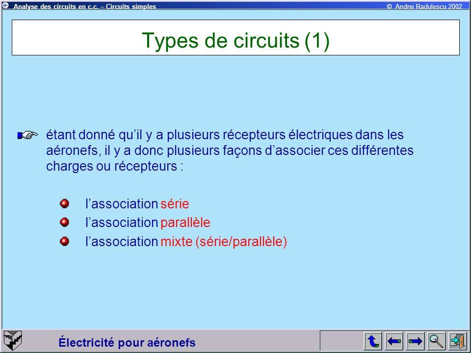 Types de circuits (1)