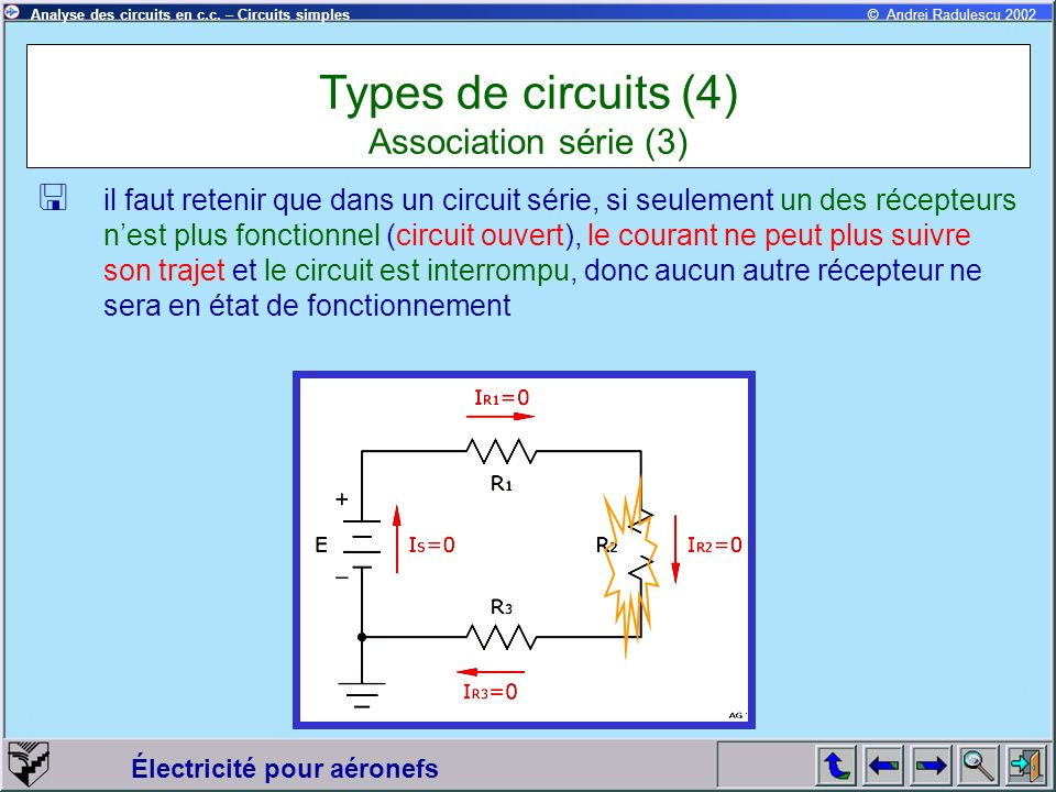 Types de circuits (4) Association série (3)