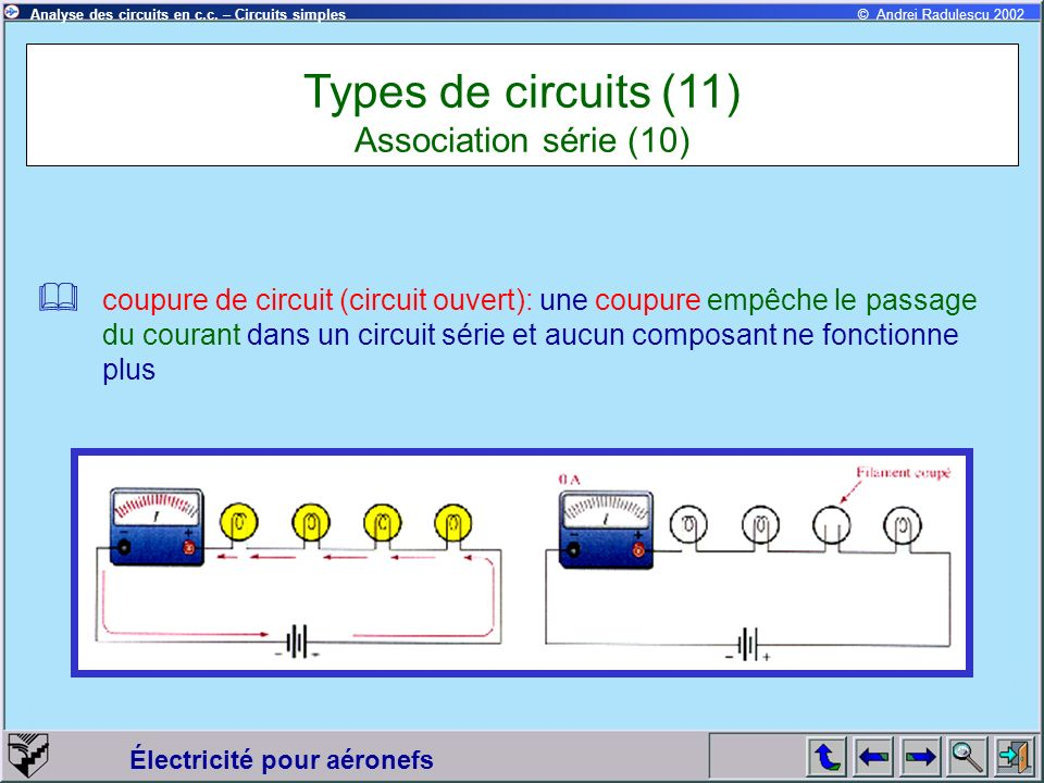 Types de circuits (11) Association série (10)