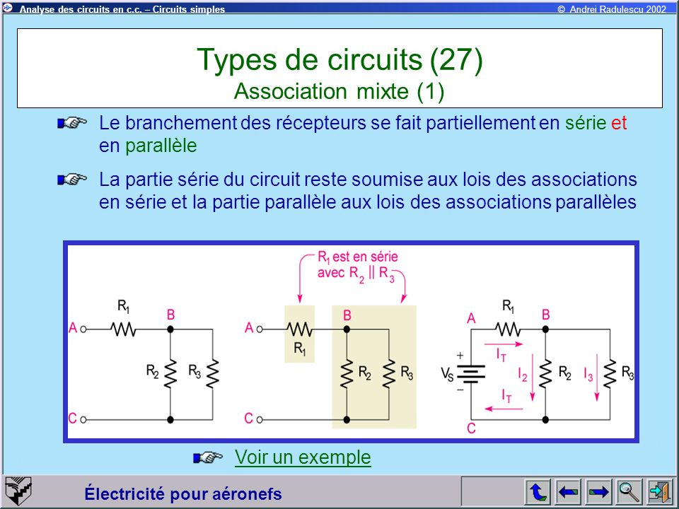 Types de circuits (27) Association mixte (1)
