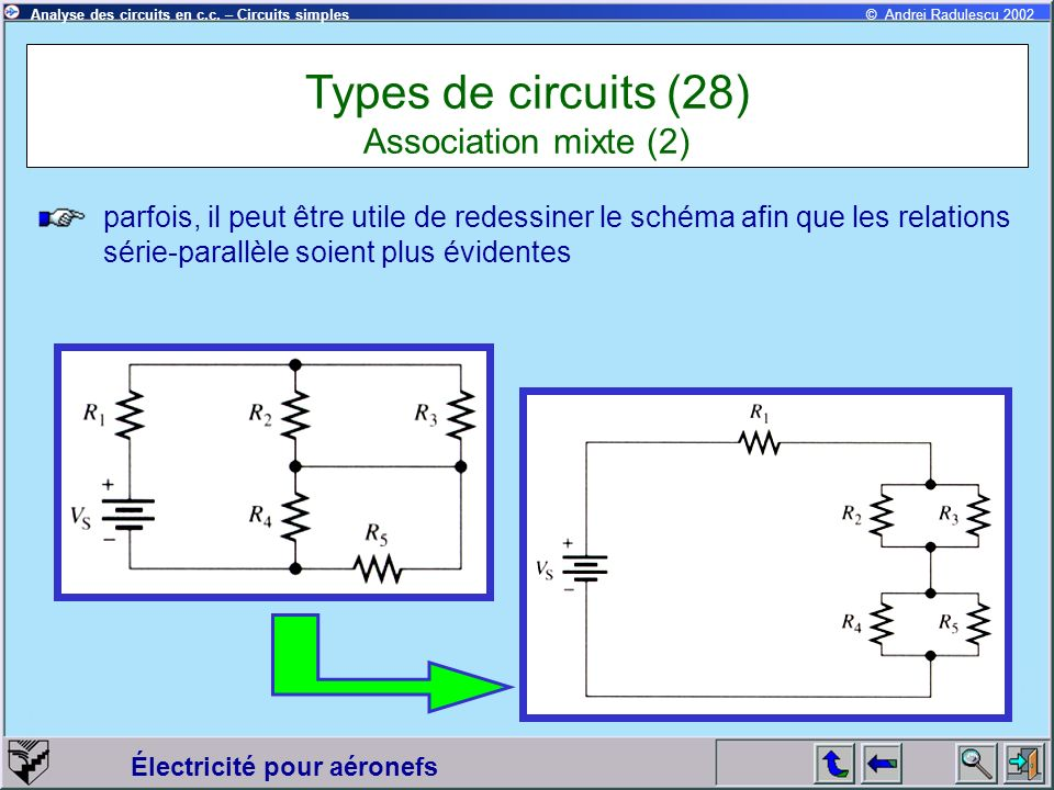Types de circuits (28) Association mixte (2)