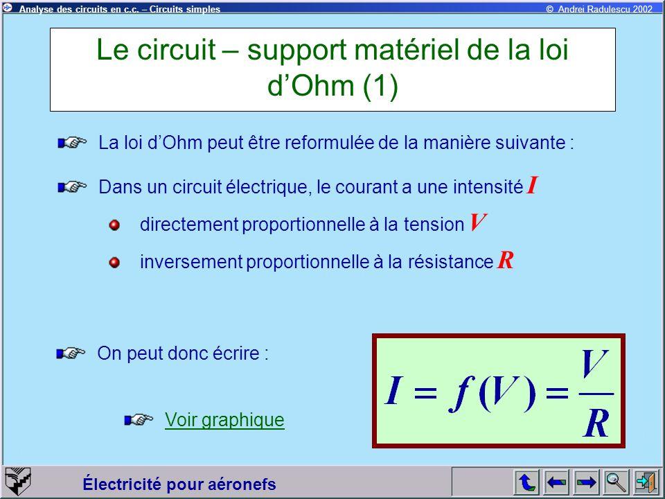 Le circuit – support matériel de la loi d'Ohm (1)