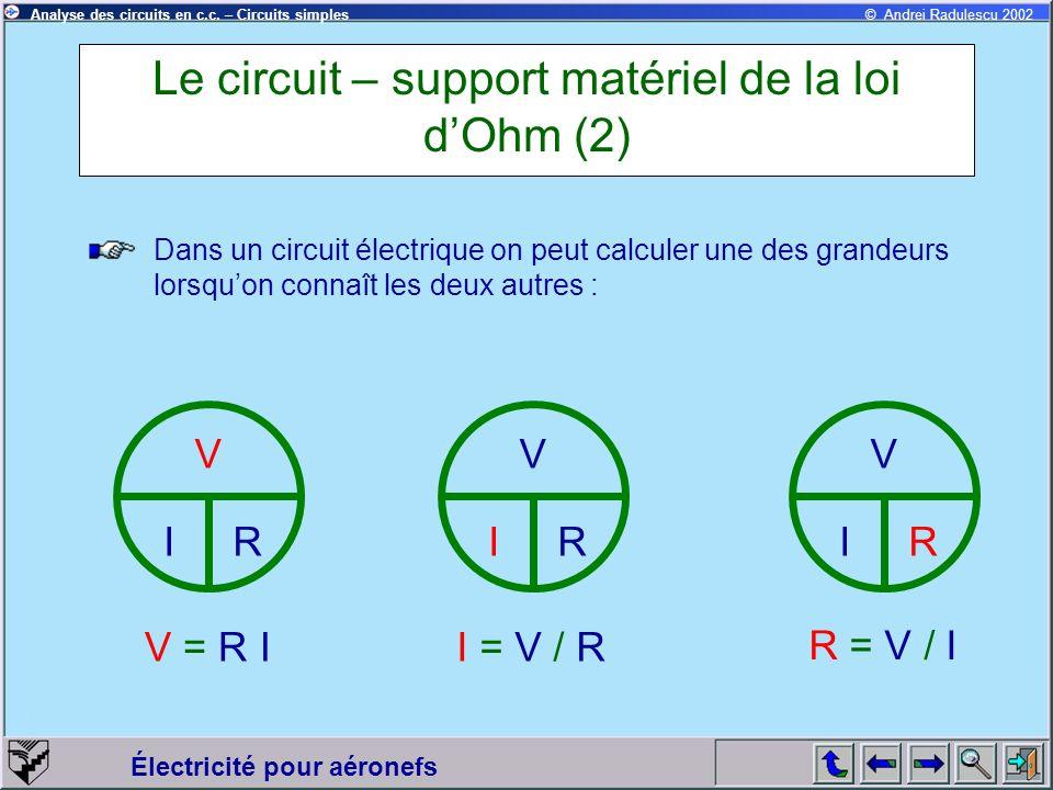 Le circuit – support matériel de la loi d'Ohm (2)