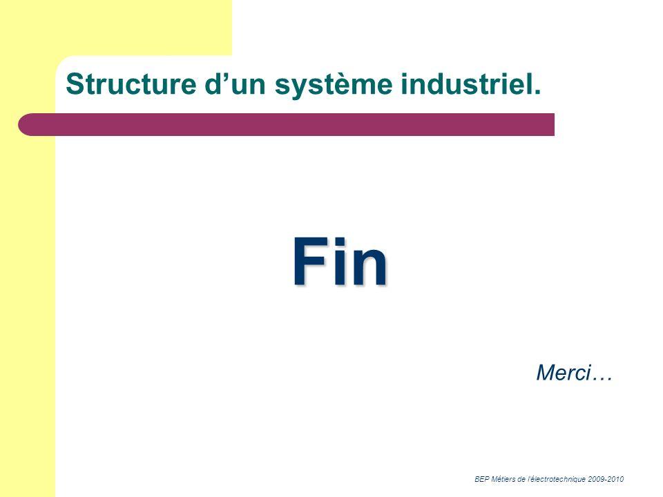 Structure d'un système industriel.