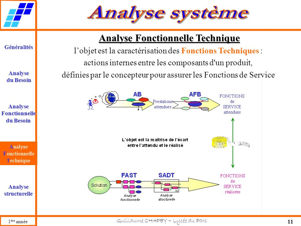 Analyse Fonctionnelle Technique