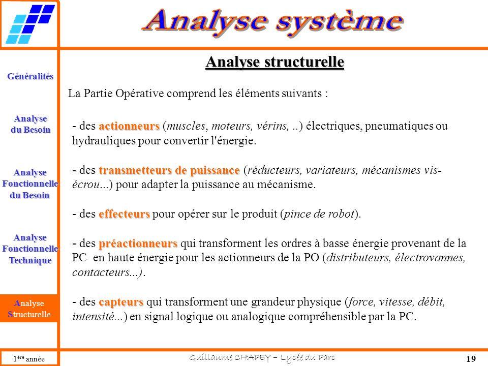 Analyse structurelle La Partie Opérative comprend les éléments suivants :