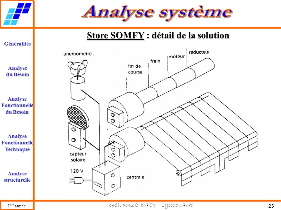 Store SOMFY : détail de la solution