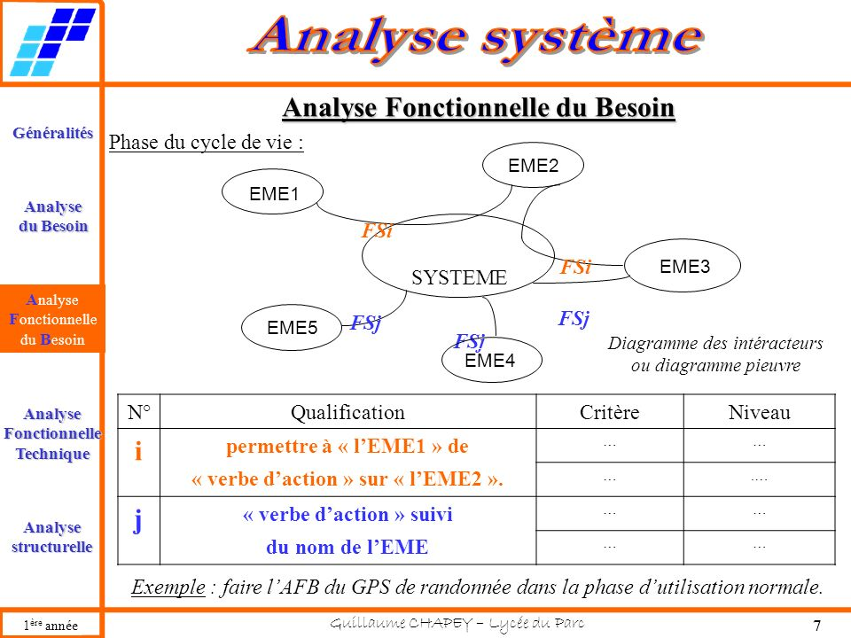 analyse syst u00e8me