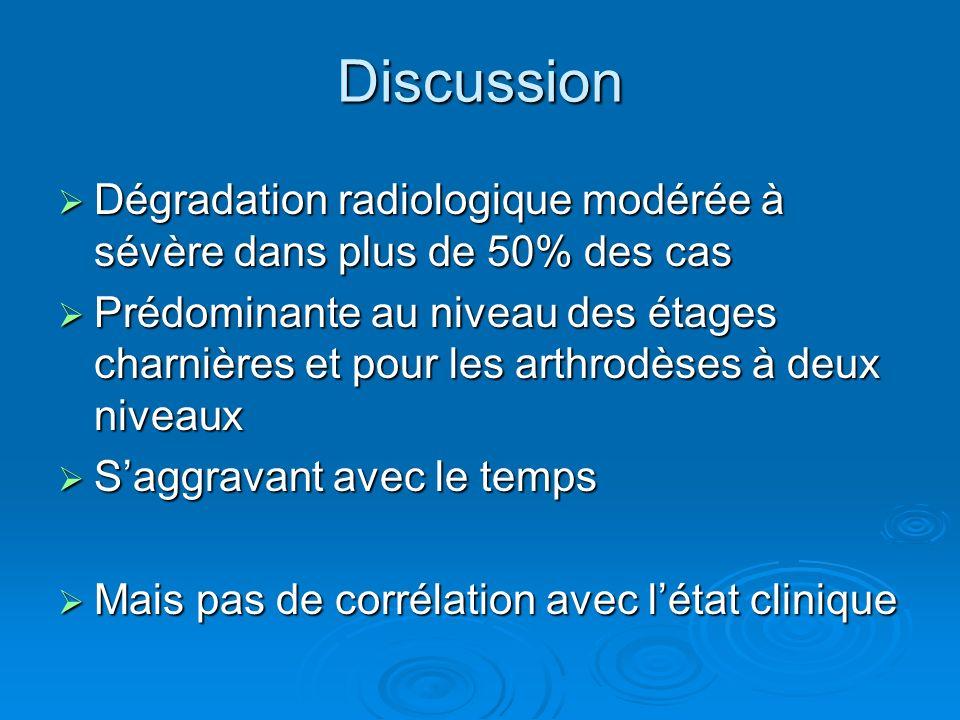 Discussion Dégradation radiologique modérée à sévère dans plus de 50% des cas.