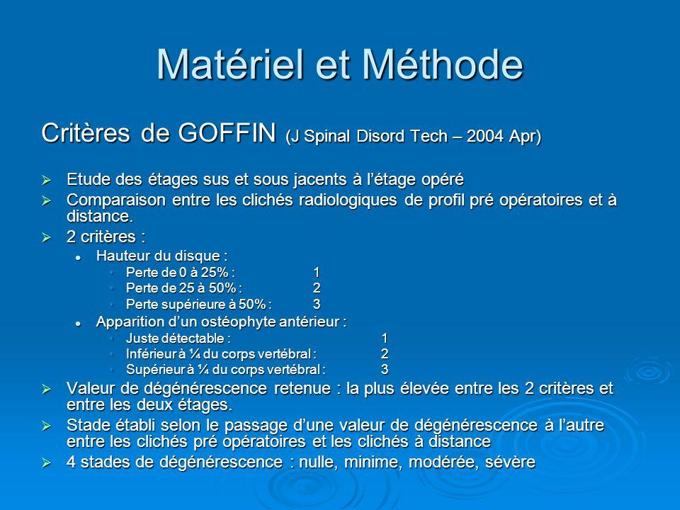Matériel et Méthode Critères de GOFFIN (J Spinal Disord Tech – 2004 Apr) Etude des étages sus et sous jacents à l'étage opéré.