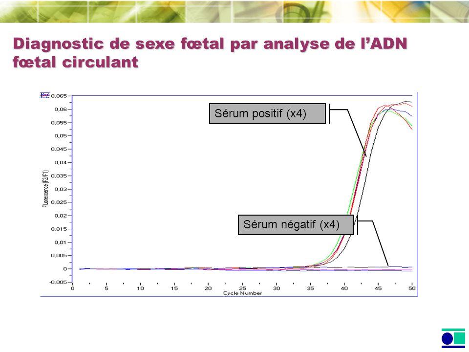 Diagnostic de sexe fœtal par analyse de l'ADN fœtal circulant