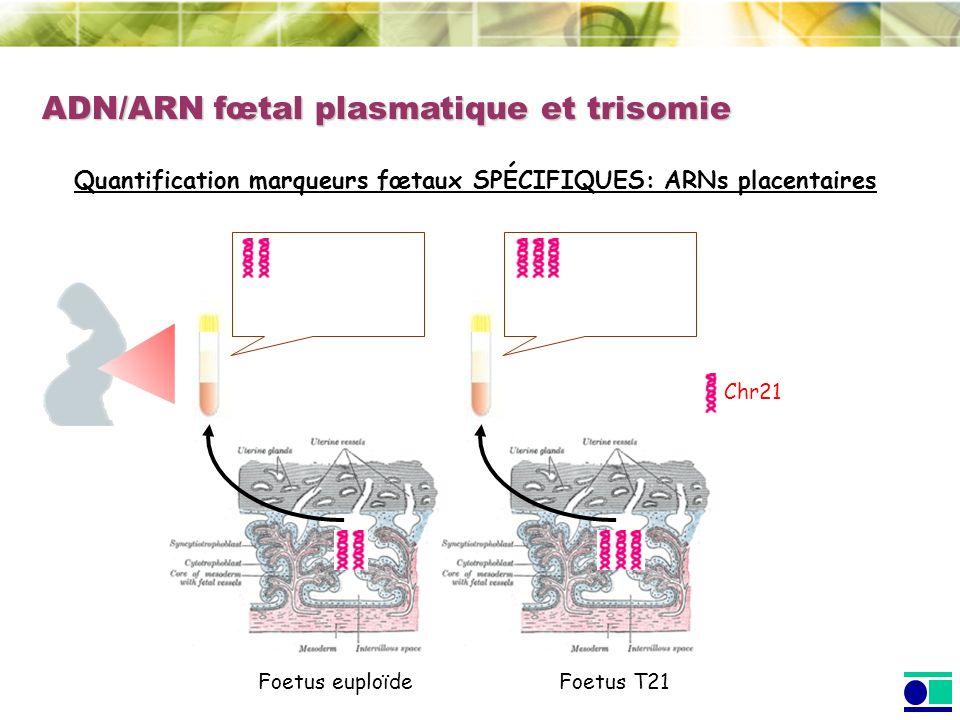 ADN/ARN fœtal plasmatique et trisomie