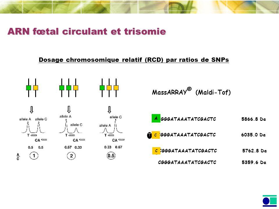 ARN fœtal circulant et trisomie