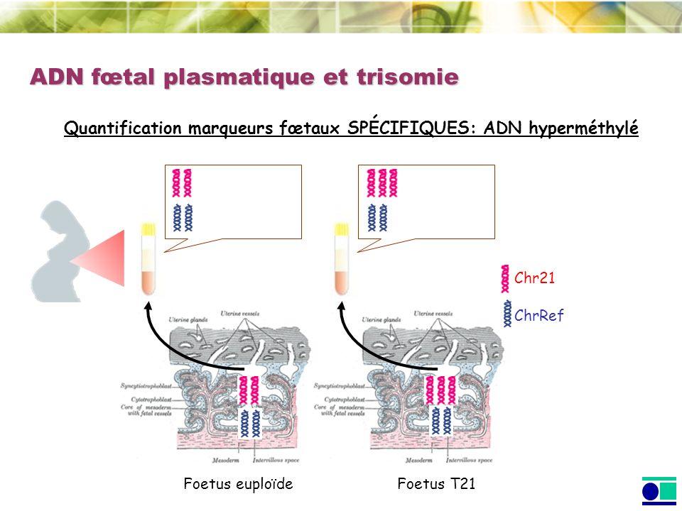 ADN fœtal plasmatique et trisomie