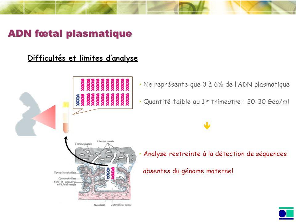 ADN fœtal plasmatique  Difficultés et limites d'analyse