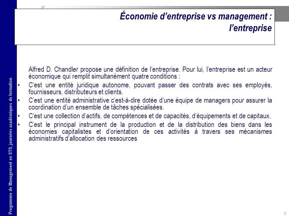 Économie d'entreprise vs management : l'entreprise