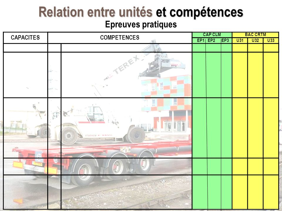Relation entre unités et compétences
