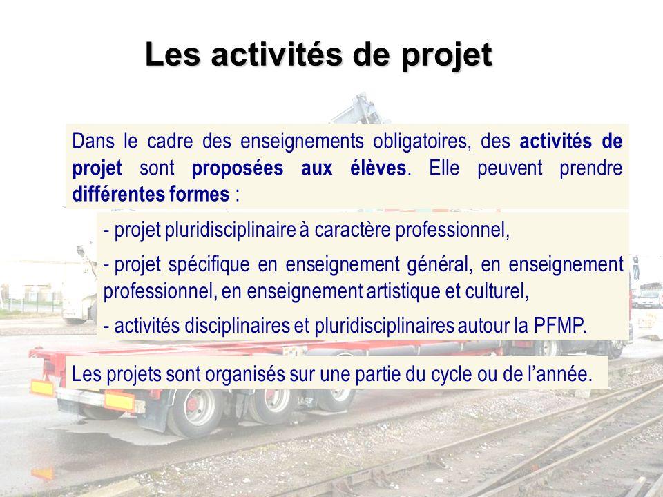 Les activités de projet