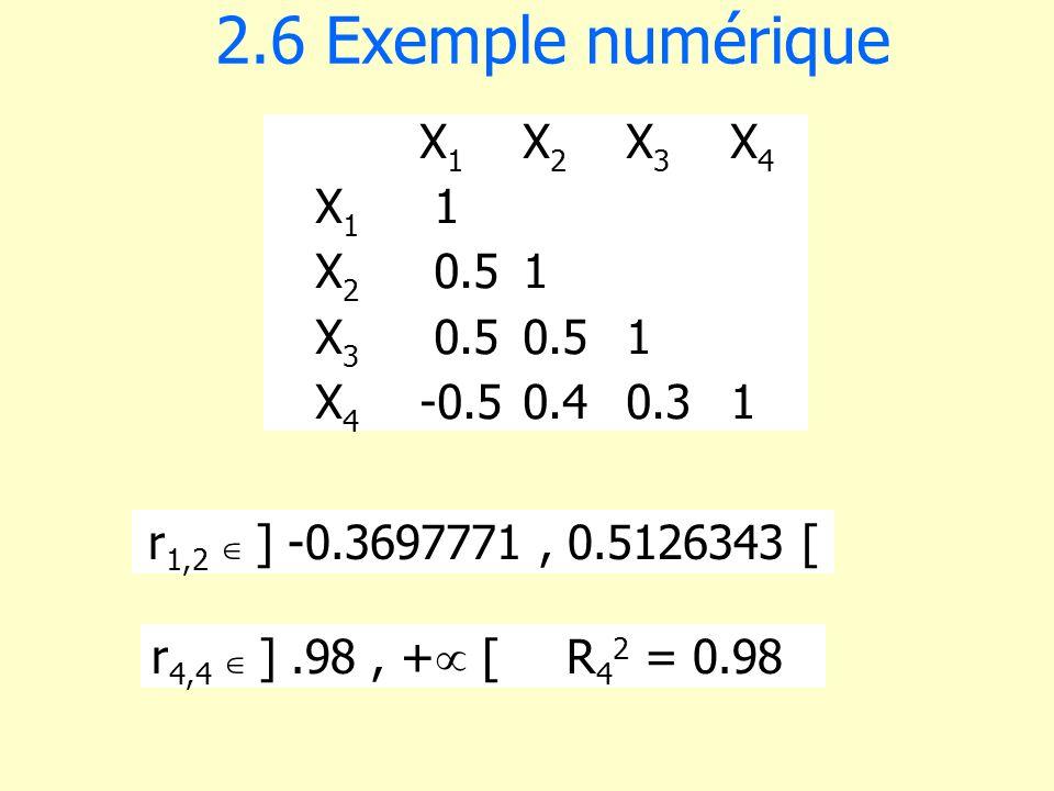 2.6 Exemple numérique X1 X2 X3 X4 X1 1 X2 0.5 1 X3 0.5 0.5 1