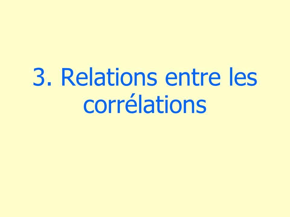 3. Relations entre les corrélations
