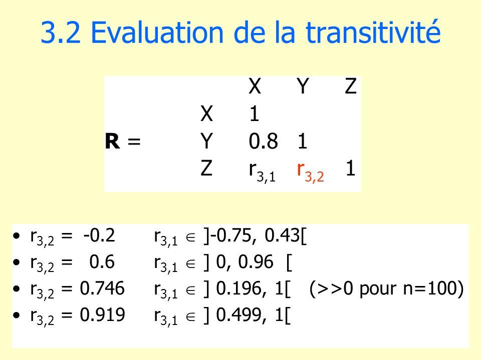 3.2 Evaluation de la transitivité