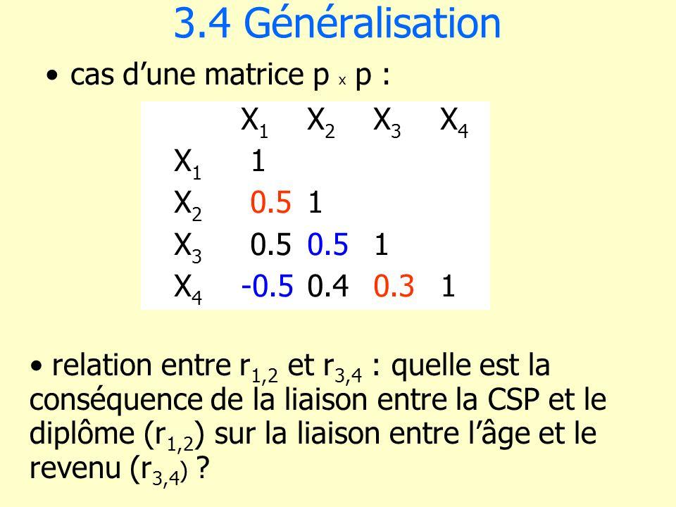 3.4 Généralisation cas d'une matrice p x p : X1 X2 X3 X4 X1 1 X2 0.5 1
