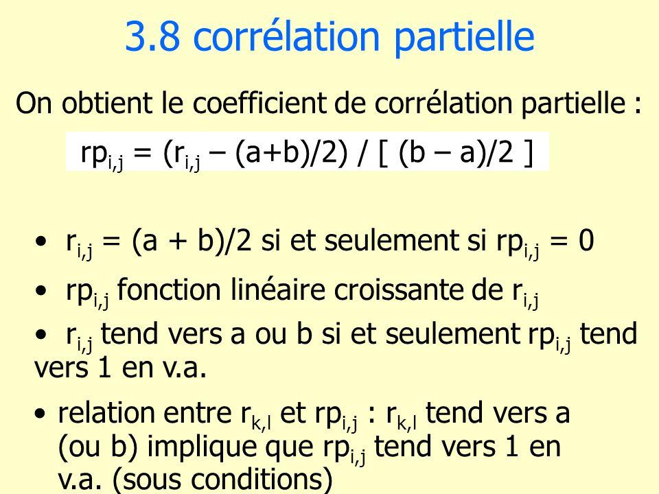 3.8 corrélation partielle